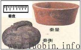 古代的一丈相当于现今多少米